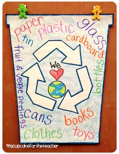 A Cupcake for the Teacher: Love Our Earth {Freebie} + 2 Earthy Anchors!