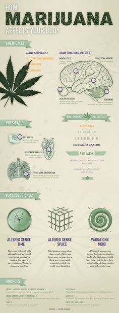 #marijuana affects your body in Positive ways