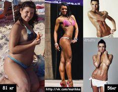 меню после фитнеса для похудения