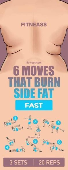 Let's be honest… there's not a whole lot to love about love handles. They don't fit into your skinny jeans, and they can be pretty challenging to get rid of. Why, you ask? Since love handle fat sits on the side of the abdominal area, lots of people think that a typical ab workout will …