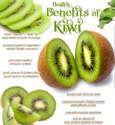 19 Amazing Benefits And Uses Of Kiwi Fruit