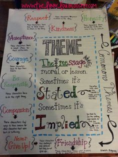 Libby Lou: Educator, Baker, Wanna be Craft Maker: Theme.. Glorious Theme and Skittle Order of Operations FREEBIE!