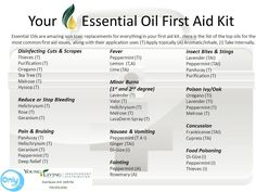 young living essential oils images | your-young-living-essential-oil-first-aid-kit.jpg