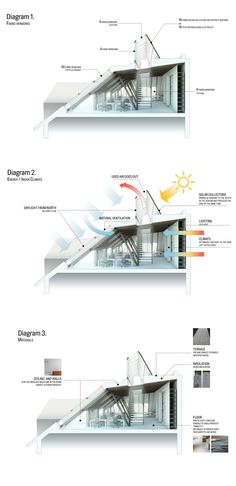 LOFT- office space by Konrad Wójcik, via Behance
