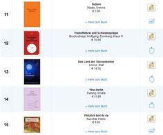 BoD Lyrik Bestseller-Liste 27.5.2013 Reading, Books, Lyric Poetry, Country, Livros, Book, Reading Books, Livres, Libros