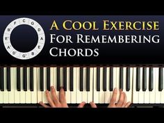 Keyboard Lessons If you have problems remembering how to play simple triad chords (C major, F minor, Bb major, etc) on the piano, then I have a great exercise for you based o. Piano Y Violin, Piano Songs, Piano Sheet Music, Keyboard Lessons, Music Chords, Playing Piano, Piano Teaching, Learning Piano, Music Theory