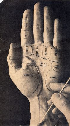 Planetary hand map from a 1964 Scientific American Magazine ad