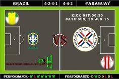 Brazil, Football, America's Cup, Soccer, Futbol, American Football, Soccer Ball