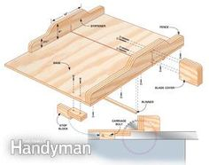Table Saw Jigs: Build a Table Saw Sled. Table Saw Miter Guide Table Saw Sled, Table Saw Jigs, Diy Table Saw, Woodworking Patterns, Woodworking Crafts, Woodworking Projects, Woodworking Jigsaw, Woodworking Furniture, Woodworking Techniques