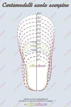 Cartamodelli scarpine bambini: PDF con schema di 16 suole per bambini di misure diverse utili per creare scarpine a mano in stoffa, a maglia o ad uncinetto