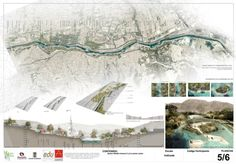 The Madrid Río model is being copied by other cities to regenerate, not always well considered, rivers. Landscape Model, Landscape Drawings, City Landscape, Urban Landscape, Landscape Design, Masterplan Architecture, Architecture Board, Landscape Architecture, Parque Linear