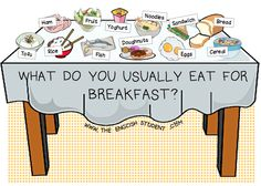 Adverbs, Adverbs of frequency, ESL adverbs, breakfasts around the world, ESL vocabulary