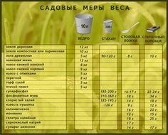 Садовые меры веса