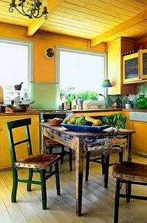 yellow kitchen walls and ceiling