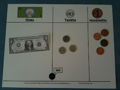 Classroom Freebies: Connecting Money to Decimal Place Value
