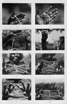 Edward W. Gifford - Central Miwok Cat's Cradles, Series of Eight  Photographs, (1933)