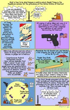 First Dog cartoon on gun control in response to San Bernardino mass shooting. Trump Wins, Gun Control, Down South, Circle Of Life, Cartoon Dog, Persecution, No Response, San