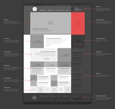 This is an example of how to layout a more bulked up wireframe thats starting to look like an actual website Webdesign Layouts, Responsive Layout, Hotel Branding, Apps, Interaktives Design, Graphic Design, Design Shop, Wireframe Design, Mobile Wireframe