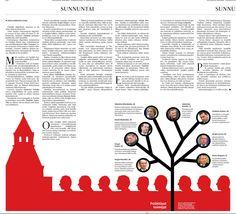 Venäjä. Helsingin Sanomat.