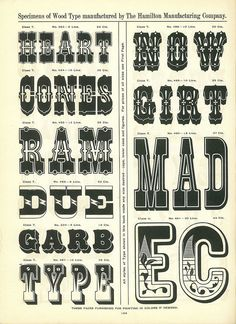 wood type specimens, Hamilton manufacturing company.
