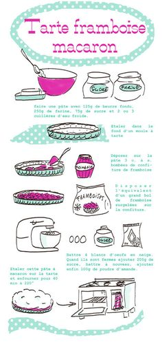 La tarte framboise-macaron: facile et qui en jette! (Tambouille) Raspberry Recipes, French Food, Food Illustrations, Cheesecakes, No Cook Meals, Easy Desserts, Food Hacks, Macarons, Food Inspiration
