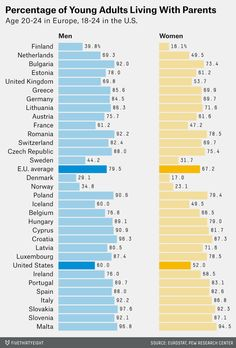 This week, the European Union published data that is probably all too familiar to Americans: It showed that increasing numbers of European adults are living wit…