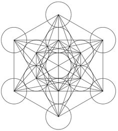 2D representation of Metatron's Cube. Linking the centres of the 13 sphere's of the 2D view of Fruit of Life (which is derived by completing all the outer circles of the 3D Flower of Life (q.v.) creates Metatron's Cube (see other illustrations) which holds the forms of all 5 platonic solids. Visualise it as having more spheres behind those you see in this 2D projection.