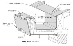 integral rain gutter installation diagram pictured
