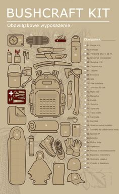 Bushcraft Kit #survivalskills