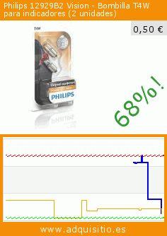Philips 12929B2 Vision - Bombilla T4W para indicadores (2 unidades) (Automóvil). Baja 68%! Precio actual 0,50 €, el precio anterior fue de 1,54 €. https://www.adquisitio.es/philips/12929b2-vision-bombilla
