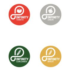 Biocascadering - Infinity - Google+