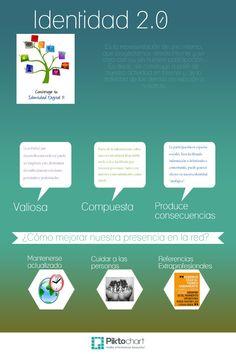 Identidad 2.0   @Piktochart Infographic
