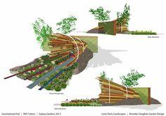 RHS Tatton Park Show Garden designed by Leon Davis and Brendan Vaughan