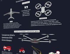 "Check out new work on my @Behance portfolio: ""Drone"" http://on.be.net/1jA5ekv"