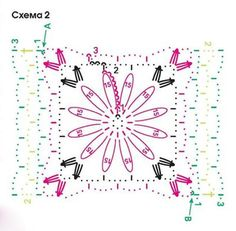padrão de vestido openwork crochet na parte de trás tricô padrão de diagrama a céu aberto