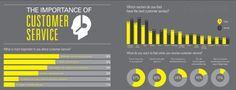 http://www.trendhunter.com/slideshow/customer-service-trends-2015