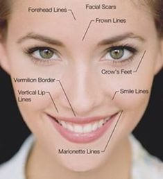 Do Yoga Facial Exercises Work For A Completely Natural, Youthful Look?