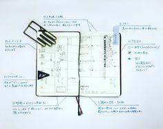 いつまでも手に取りたい手帳 | みんなの手帳部 | 日本能率協会マネジメントセンター(JMAM) Diary Planner, How To Make Notes, Bujo, Life Hacks, Diy And Crafts, Calendar, Notebook, Bullet Journal, Study