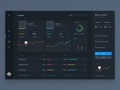 Page Speed Test - Compare Dashboard by Guntis Rusa