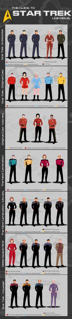 This visual guide to Star Trek uniforms was created by CostumeSupercenter.