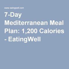 Dash diet meal plan dieting tips and dash diet on pinterest