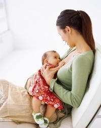 How to #breastfeed — including step-by-step pictures of how to latch.