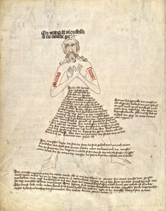 Manuscript Containing Allegorical and Medical Drawings. Germany. 1410.