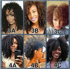 Hair Type Chart For Black Women Black Natural Hair Types Chart