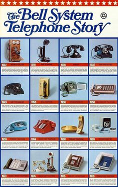 The Bell System Telephone Story