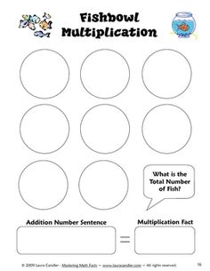 Fishbowl Multiplication Freebie from Laura Candler - Perfect for teaching beginning multiplication concepts - Includes complete directions for the teacher along with center directions for the student.