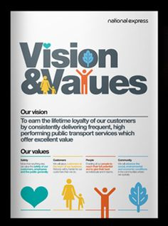 this nicely communicates a people focussed organisation. I don't particularly like their aesthetic but you definitely get a feel for their connection to their clients Info Board, Tool Design, Web Design, Corporate Values, Values Education, Welcome Packet, Employee Handbook, Mission Vision, Vision Statement