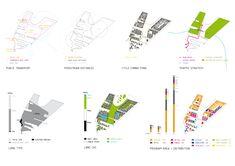 ite Diagrams Architects,Information Architecture Diagram,Website Site Map Diagram,Urban Design Concept Diagram,Bubble Diagram Architecture,Architecture View Diagram,Architecture Context Diagram