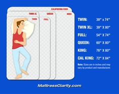 Check out MattressClarity.com for reviews and #mattress #giveaway stuff and things.