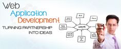 SiBelleUs is a leading web development company in Melbourne. We deliver best results in website development & marketing strategies.